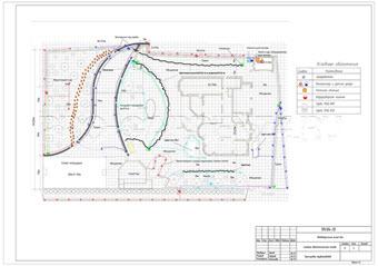 проектирование автоматического полива Челябинск