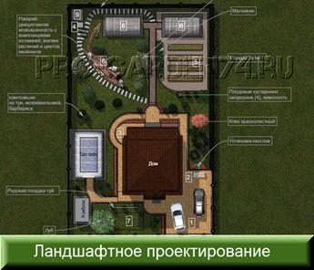 фото ландшафтный дизайн Челябинск
