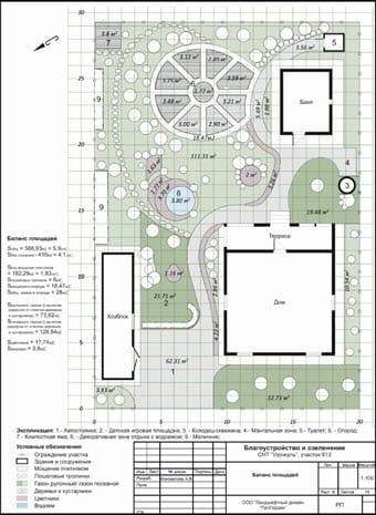 Баланс площадей ландшафтное проектирование