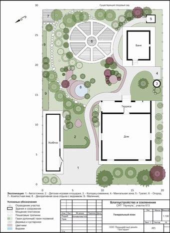Генеральный план ландшафтное проектирование